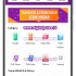 APK Android Digital Pulsa